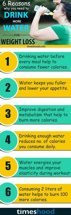 How to drink water for weight loss? Know how to lose 10 pounds in 10 days and best time to drink water for weight loss. Drink to lose weight. Weight loss tips. Weight loss diet. Why to drink water for weight loss
