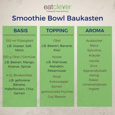 Das gesunde Frühstück: Smoothie Bowls - eatclever Blog