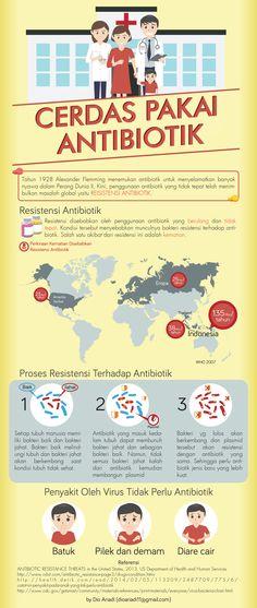 Tanggal 22 November akan menjadi hari peringatan antibiotik. Kenapa diperingati? Karena saat ini telah banyak kasus dimana bakteri resisten terhadap antibiotik. Yuk jadi warga yang lebih cerdas dengan mengetahui bagaimana bakteri menjadi resisten terhadap antibiotik. Kunjungi situs gerakan di Indonesia http://sadar-antibiotik.com/ dan grup FB https://www.facebook.com/groups/735404499937074/  #antibiotik #AntibioticAwerenessWeek #infographics #illustrator #vector
