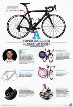 Veja a super bike que pode dar ouro à Grã-Bretanha