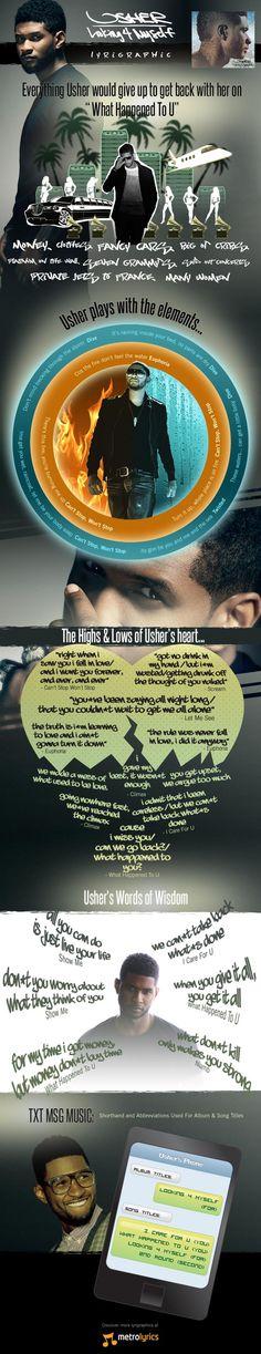 Usher - Looking 4 Myself #Infographic Lyrics from www.MetroLyrics.com