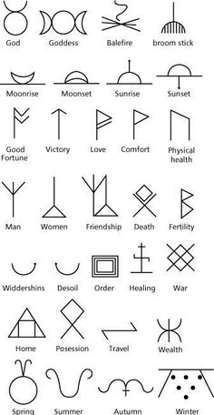Symbols & Meanings                                                                                                                                                     Mehr