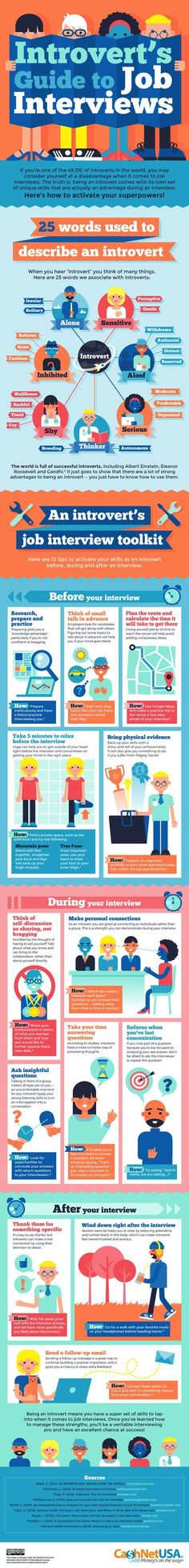 Introvert's Guide to Job Interviews (Infographic) Here's how introverts can use their special skills to excel at a job interview.Here's how introverts can use their special skills to excel at a job interview. Interview Skills, Job Interview Questions, Job Interview Tips, Job Interviews, Interview Techniques, Interview Preparation, Job Resume, Resume Tips, Job Cv