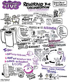 Rich Picture: Rewiring your organisation to become a Lean Enterprise through customer engagement   ThoughtWorks