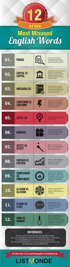 12 of the most misused English words: Good writers share many qualities, but simplicity and clarity are two of the most important. This infographic highlights some of the most commonly misused words in English. English Tips, English Words, English Lessons, English Grammar, Teaching English, Learn English, Ap English, Advanced English, Fluent English