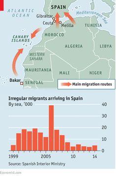 Forward defence | The Economist samverkan för att stoppa ekoimmigranter att ta sig till Spanien