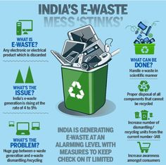 India's first e-waste clinic opens in Bhopal, Pragnya IAS Academy, IAS Coaching Centers in Bangalore,Hyderabad Recycling Facts, Recycling Process, Recycling Center, Plastic Waste Recycling, Electronic Waste Recycling, Recycling Plant, Medical Waste Management, E Waste Disposal, Photos