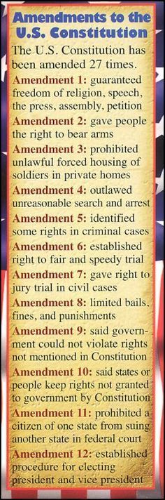 Constitutional Amendments make up what is known as The Bill of Rights. Passed by Congress March Ratified February There are now a total of 27 amendments to the Constitution. Us History, History Facts, American History, History Weird, Funny History, History Class, Amendment 1, Constitutional Amendments, Constitutional Rights