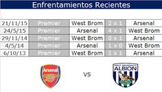 #Arsenal vs #Westbrom los #gunners buscan recuperar la tercera casilla directa a #Champions #Premier