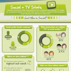 Social + TV Stats