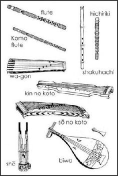CLASSICAL JAPANESE MUSIC: GAGAKU COURT MUSIC, SHAKUHACHI FLUTES, THE KOTO, BIWA AND OTHER TRADITIONAL INSTRUMENTS - Japan   Facts and Details