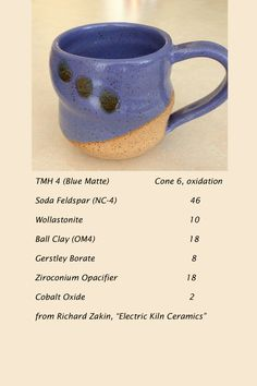 THM 4 (Blue Matte) glaze, cone 6 oxidation