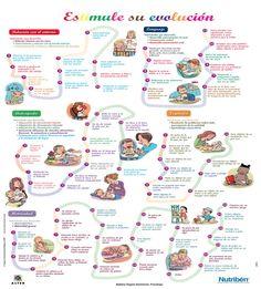 Resultado de imagen para cambios fisicos del bebe en los primeros meses