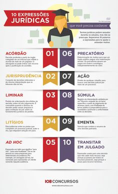 10 expressões jurídicas