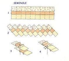 Capa para teclado em patchwork (seminole)