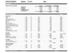 home improvement budget