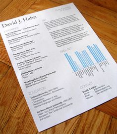 this is a great resume that shows all the information needed