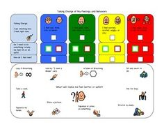 Zones of Regulation Tool Box Selection