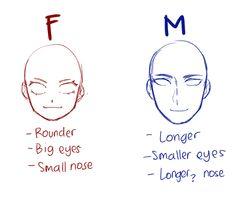 Body Drawing Tutorial, Manga Drawing Tutorials, Drawing Tips, Body Tutorial, Manga Tutorial, Sketches Tutorial, Drawing Drawing, Painting Tutorials, Art Tutorials