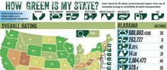 Infographic ranks the greenest states in the U.S. #green #USA #environment #infographic