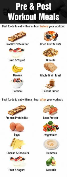 [ad Pre and Post Workout Meals for Muscle Gain muscle gain meal plan muscle gain diet pre workout food post workout food pre workout snack post workout snack pre workout meal muscle building post workout meal muscle building post workout smoothie - fi Diet And Nutrition, Sport Nutrition, Nutrition Guide, Fitness Nutrition, Proper Nutrition, Fitness Diet Plan, Nutrition Classes, Pre Workout Nutrition, Fitness Workouts