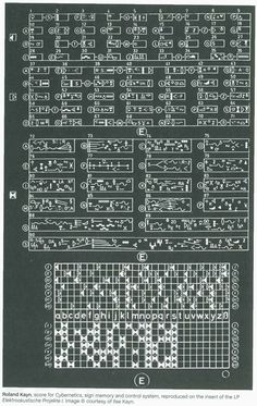 Roland Kayn, score for Cybernetics, sign memory and control system, reproduced on the insert of the LP Elektroakustische Projekte