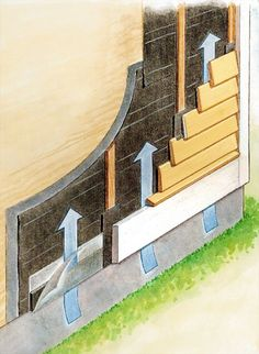 A builder planning a new house plans to include a rainscreen, an exterior detail that separates the sheathing from the finish cladding with furring strips. He'd like to install the furring horizontally instead of in the more typical vertical orientation. Is that a problem?