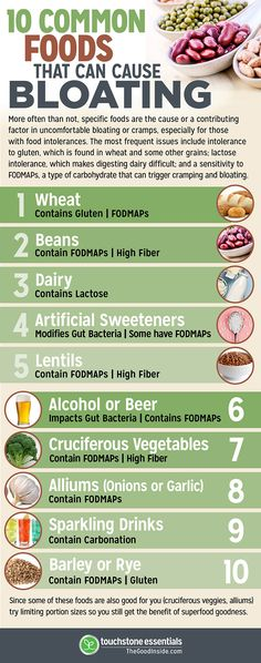 Many popular comfort foods can cause bloating and gas, due to common food intolerances. By reducing these trigger foods, you may find digestive relief. What Foods Cause Bloating, How To Stop Bloating, Foods For Bloating, Green Tea For Weight Loss, Weight Loss Tea, Healthy Weight Loss, Healthy Grains, Healthy Foods To Eat, Healthy Eating