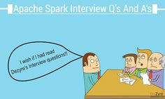 Top 50 Spark Interview Questions and Answers for 2018