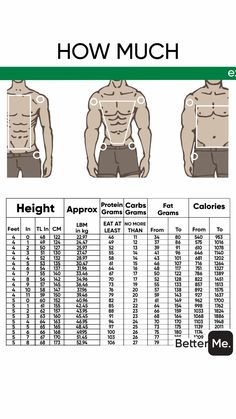 Health Discover Six Pack Abs Workout Routine Gym Workout Chart Gym Workout Tips Gym Workout For Beginners Six Pack Abs Workout Weight Training Workouts At Home Workouts Boxer Workout Workout Trainer Mma Workout Gym Workout Chart, Gym Workout Tips, Abs Workout Routines, Weight Training Workouts, 30 Day Workout Challenge, 30 Minute Workout, Workout Videos, At Home Workouts, Boxer Workout