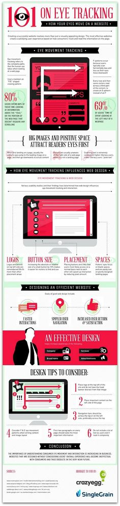 Eye tracking #tips that will keep readers on your website | #infographics repinned by @Piktochart