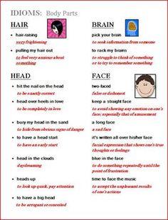 Idioms (Figurative Language) Body Parts. FREE