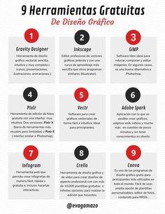 9 herramientas gratuitas de Diseño Gráfico #infografia #infographic #design Business Web Design, Study Techniques, Community Manager, Copywriting, Student Learning, Social Media Tips, Teaching Resources, Digital Marketing, Infographic
