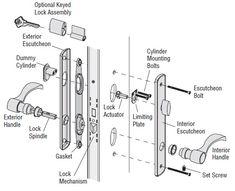 10 anderson door and locks ideas