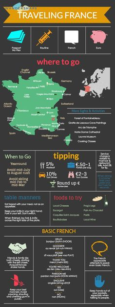 France Travel Cheat Sheet; #infographic