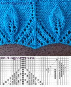 Easy Knitting Patterns for Beginners - How to Get Started Quickly? Lace Knitting Stitches, Lace Knitting Patterns, Knitting Charts, Knitting Designs, Stitch Patterns, Diy Crafts Knitting, Easy Knitting, Knitting Socks, Knit Edge