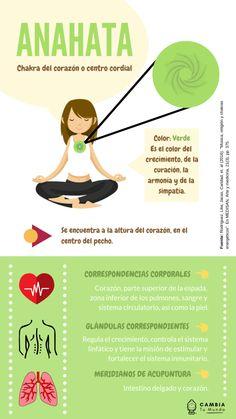 Reiki Chakra, Chakra Crystals, Chakra Healing, Yoga Mantras, Yoga Kundalini, Yoga Meditation, 7 Chakras Meaning, Clara Berry, Anahata Chakra