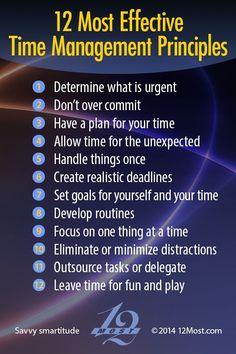12 Most Effective Time Management Principles http://12most.com/2014/03/18/12-effective-time-management-principles/