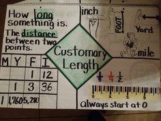 Customary length