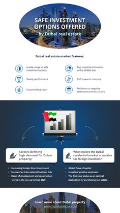 Safe investment options offered by Dubai real estate