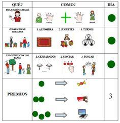 Garoé Sur | 5 ideas para mejorar las habilidades sociales de tu hijo/a con autismo Tea, Montessori, Spanish, Socialism, Autism Activities, Comprehension Activities, Token System, Spanish Language, Spain