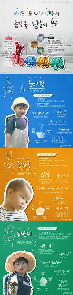 [VD 피플사전] 누나의 마음을 흔드는 '삼둥이'의 치명적 매력 [카드뉴스] #Baby / #Infographic ⓒ 비주얼다이브 무단 복사·전재·재배포 금지