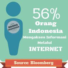 Krona Indonesia adalah digital marketing agency yang membantu pelaku bisnis dan para pengusaha mempromosikan produk dan jasanya secara ONLINE.! Content Marketing, Digital Marketing, Creative Design, Social Media, Inspiration, Biblical Inspiration, Social Networks, Inbound Marketing, Social Media Tips