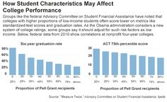 'Risk Adjusted' Metrics for Colleges Get Another Look - Administration - The Chronicle of Higher Education