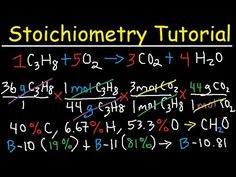 Stoichiometry Tutorial Review - Limiting Reagent - Chemistry Practice Probblems - YouTube