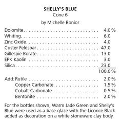 Ceramic Arts Daily – Glaze Recipes and Expert Tips for Great Pottery Glazing Results