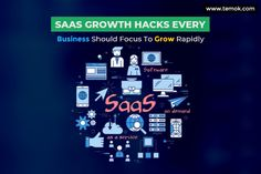 Turning your SaaS startup into a big business having millions of users is not possible without investing big amounts and wait for many years. But you can achieve your business goals within a short time period with the help of SaaS growth hacks. Robot Technology, Medical Technology, Energy Technology, Business Goals, Business Branding, Computer Gadgets, Cloud Infrastructure, Growth Hacking, Materials Science
