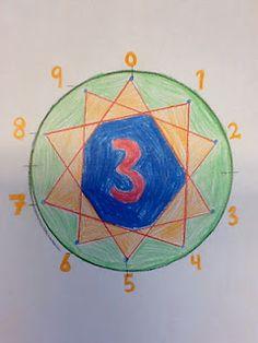 Waldorf ~ 2nd grade ~ Math ~ Multiplication ~ main lesson book