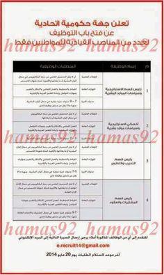 وظائف خالية مصرية وعربية: وظائف خالية من جريدة الاتحاد الامارات الاحد 11-05-...