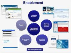 Engaging Your Customer Base on Facebook - Webinar With Ekaterina Walter. https://www.youtube.com/watch?v=4SyMpahFmR4#